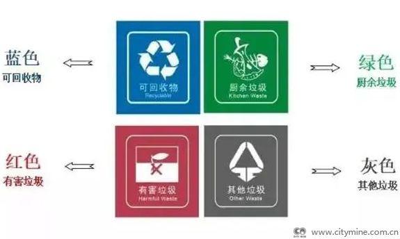 天津将创建一批垃圾分类示范街镇